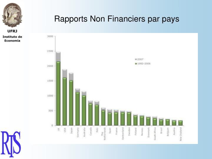 Rapports Non Financiers par pays