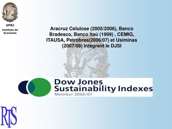 Aracruz Celulose (2005/2006), Banco Bradesco, Banco Itaú (1999) , CEMIG, ITAUSA, Petrobras(2006/07) et Usiminas (2007/08) intègrent le DJSI