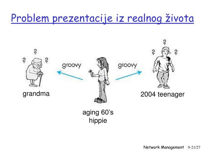 Problem prezentacije iz realnog života