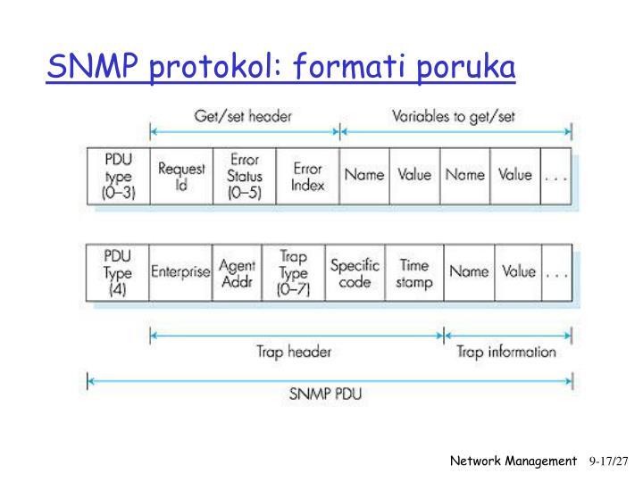 SNMP proto