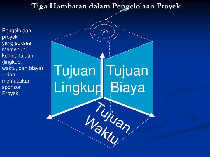 Tiga Hambatan dalam Pengelolaan Proyek