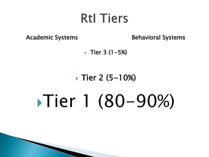 RtI Tiers