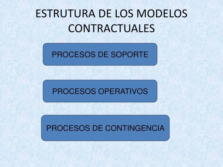 ESTRUTURA DE LOS MODELOS CONTRACTUALES