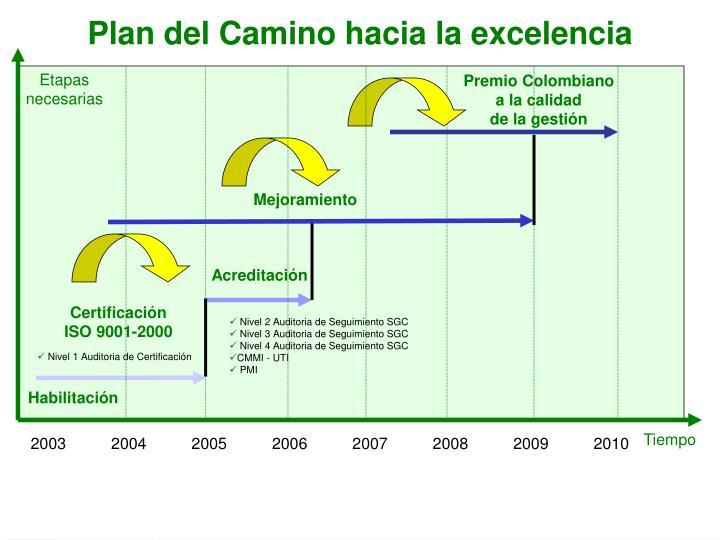 Plan del Camino hacia la excelencia