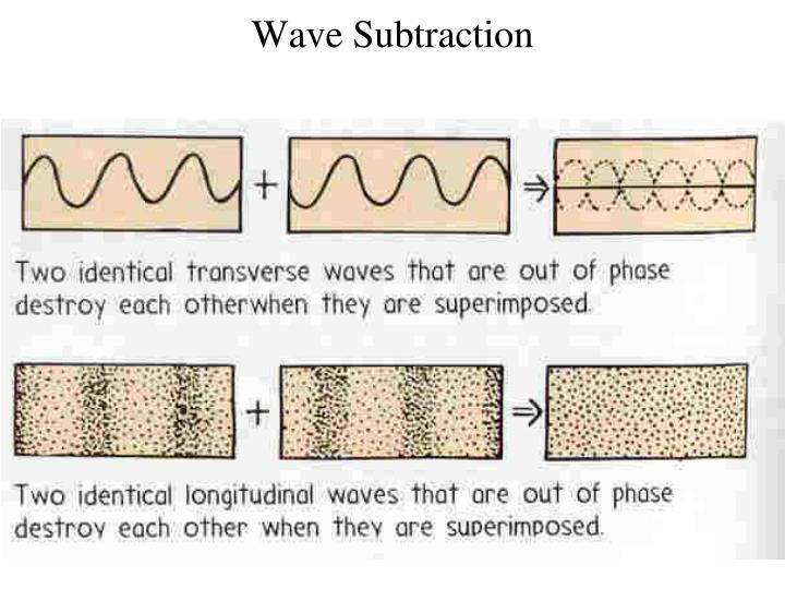 Wave Subtraction