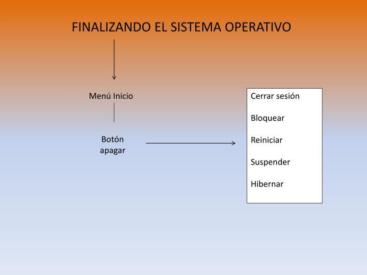 FINALIZANDO EL SISTEMA OPERATIVO