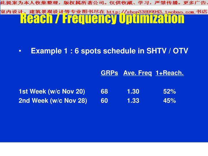 Reach / Frequency Optimization