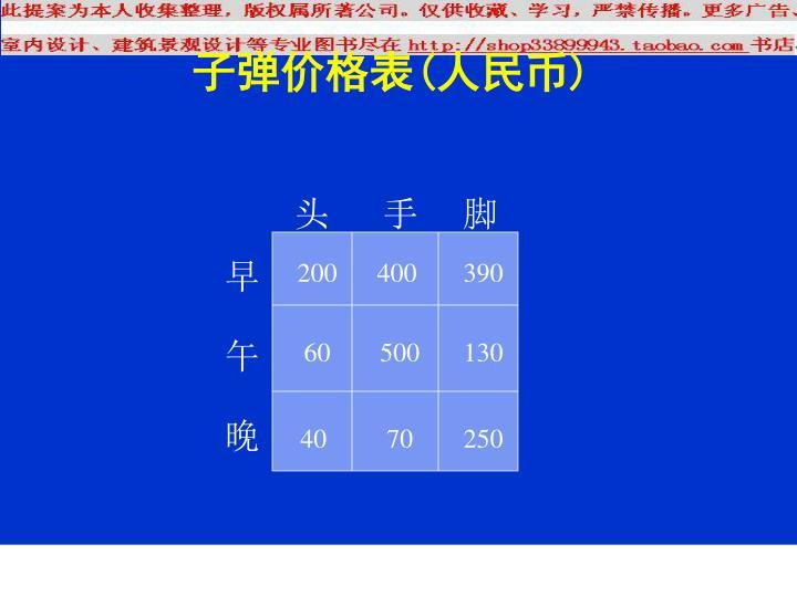 子弹价格表(人民币)