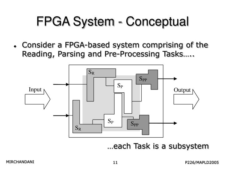 FPGA System - Conceptual