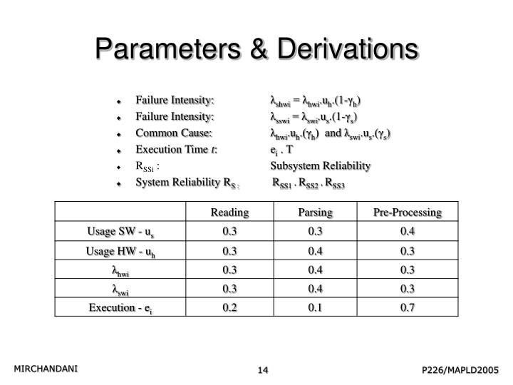 Parameters & Derivations