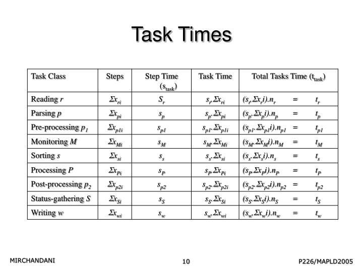 Task Times