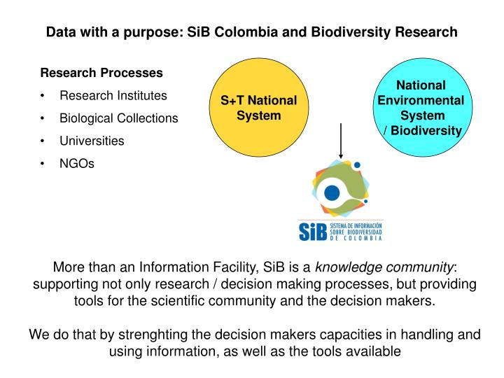 Data with a purpose: SiB Colombia and Biodiversity Research