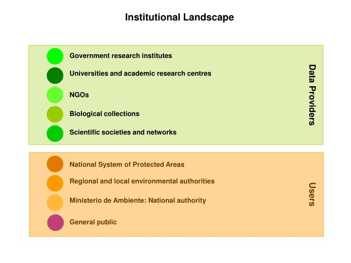 Government research institutes