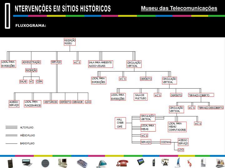 NTERVENÇÕES EM SÍTIOS HISTÓRICOS