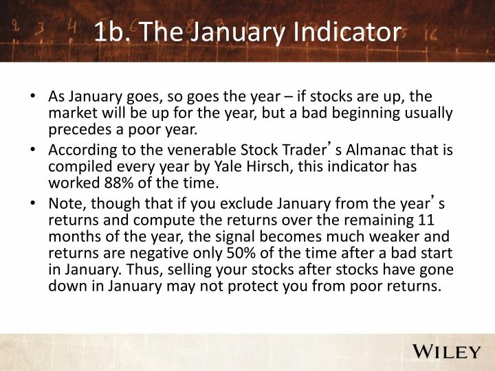 1b. The January Indicator