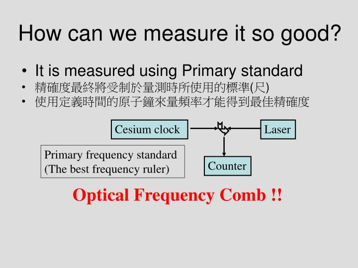How can we measure it so good?