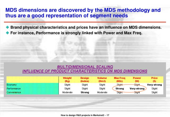 MDS dimensions are discovered by the MDS methodology and thus are a good representation of segment needs