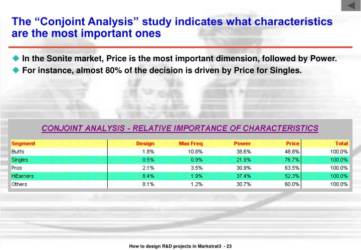 "The ""Conjoint Analysis"" study indicates what characteristics are the most important ones"