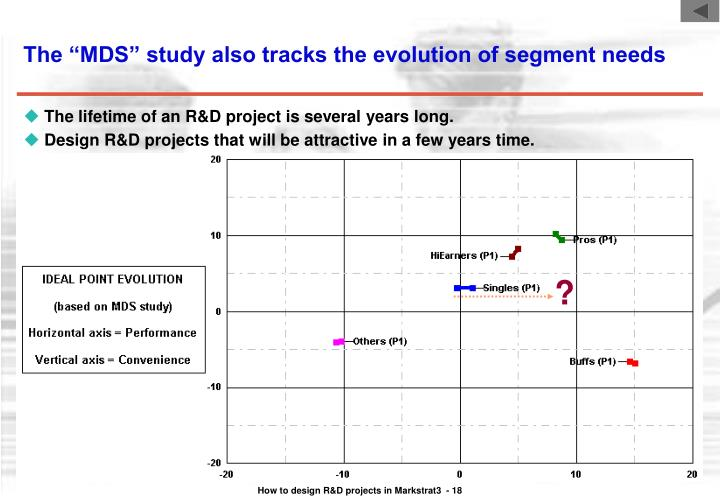 "The ""MDS"" study also tracks the evolution of segment needs"