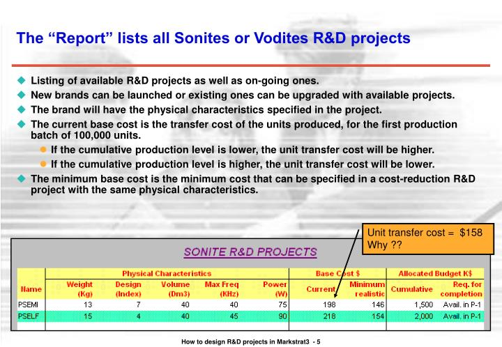 "The ""Report"" lists all Sonites or Vodites R&D projects"