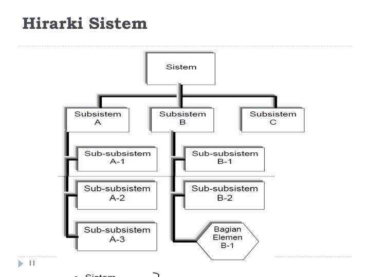 Hirarki Sistem