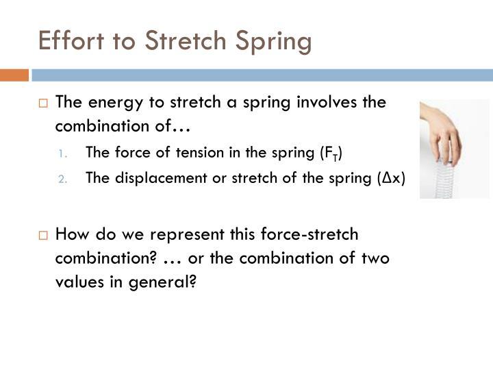 Effort to Stretch Spring