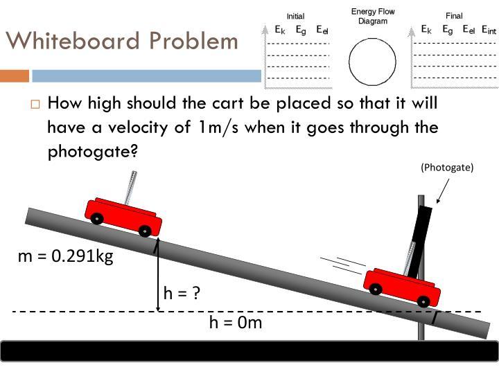 Whiteboard Problem