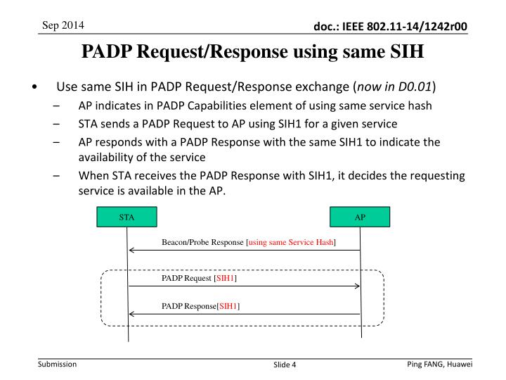 PADP Request/Response using same SIH