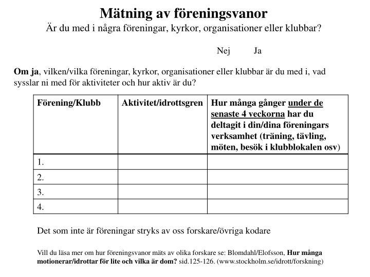 Mätning av föreningsvanor