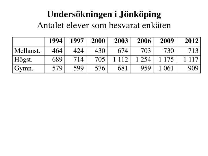 Undersökningen i Jönköping