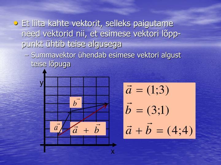 Et liita kahte vektorit, selleks paigutame need vektorid nii, et esimese vektori lõpp-punkt ühtib teise algusega