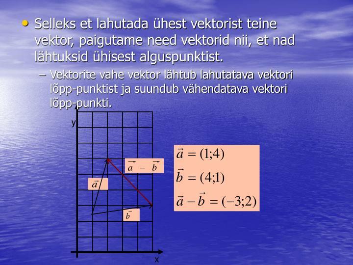 Selleks et lahutada ühest vektorist teine vektor, paigutame need vektorid nii, et nad lähtuksid ühisest alguspunktist.