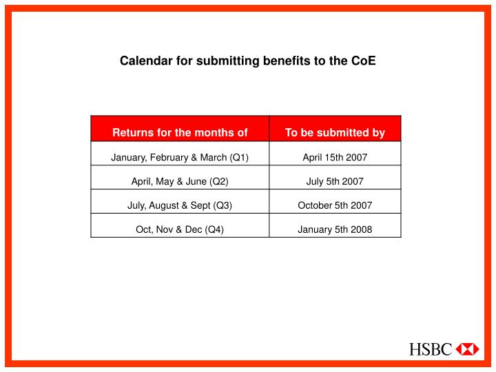Calendar for submitting benefits to the CoE