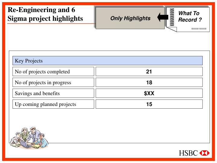 Re-Engineering and 6 Sigma project highlights
