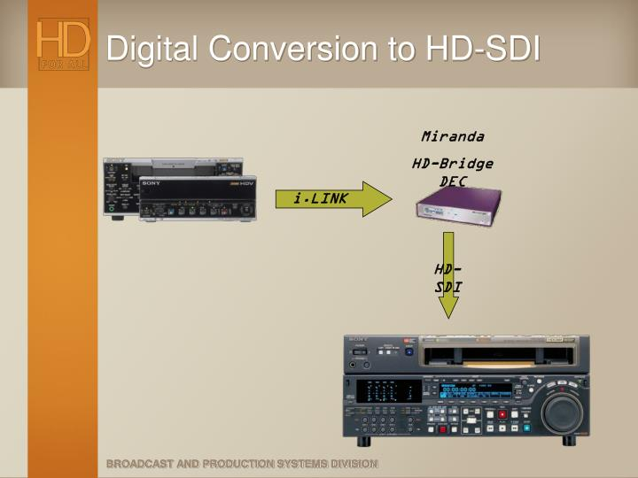 Digital Conversion to HD-SDI