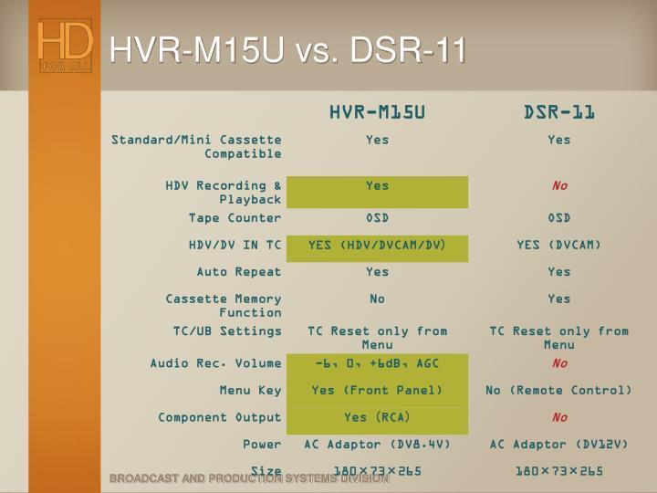 HVR-M15U vs. DSR-11