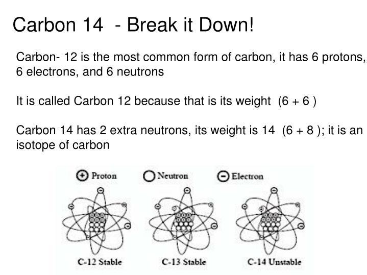 Carbon 14 - Break it Down!