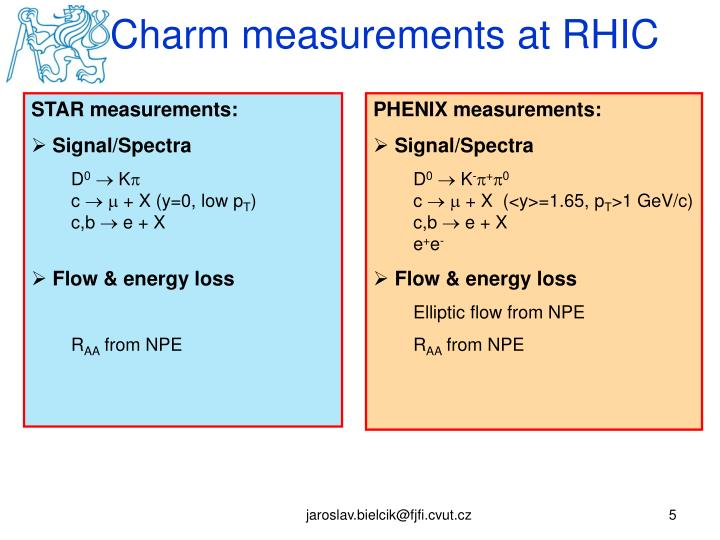 Charm measurements at RHIC