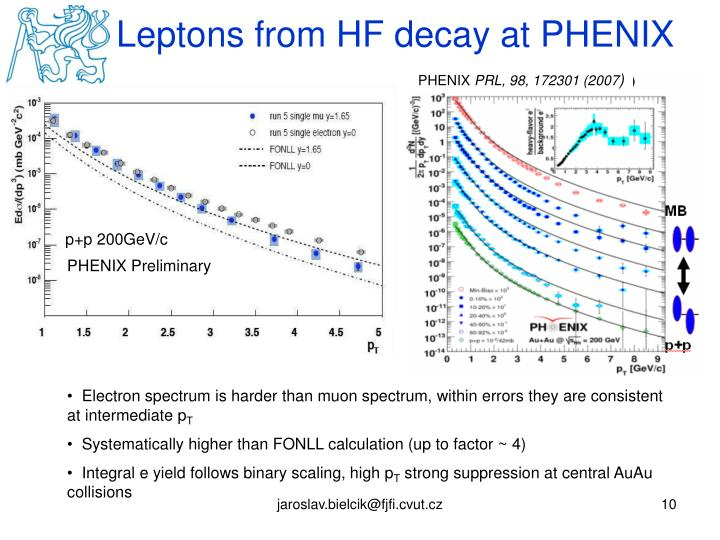 Leptons from HF decay at PHENIX