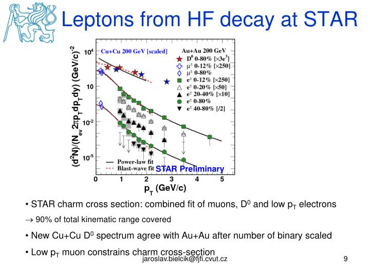 Leptons from HF decay at STAR