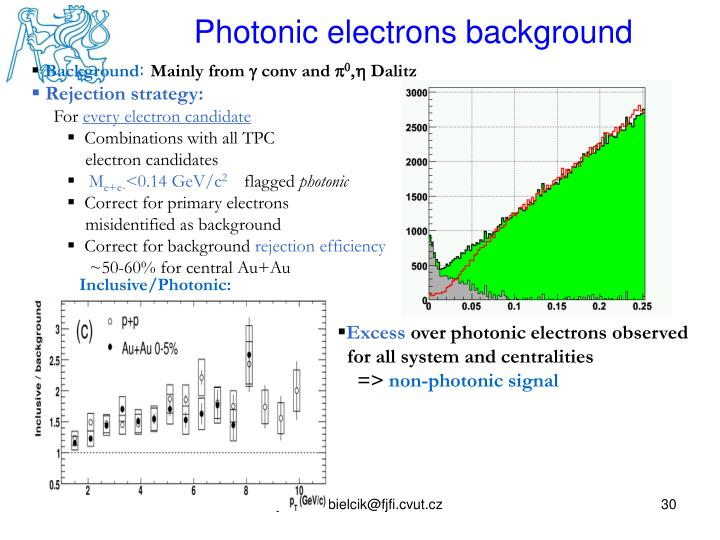 Inclusive/Photonic: