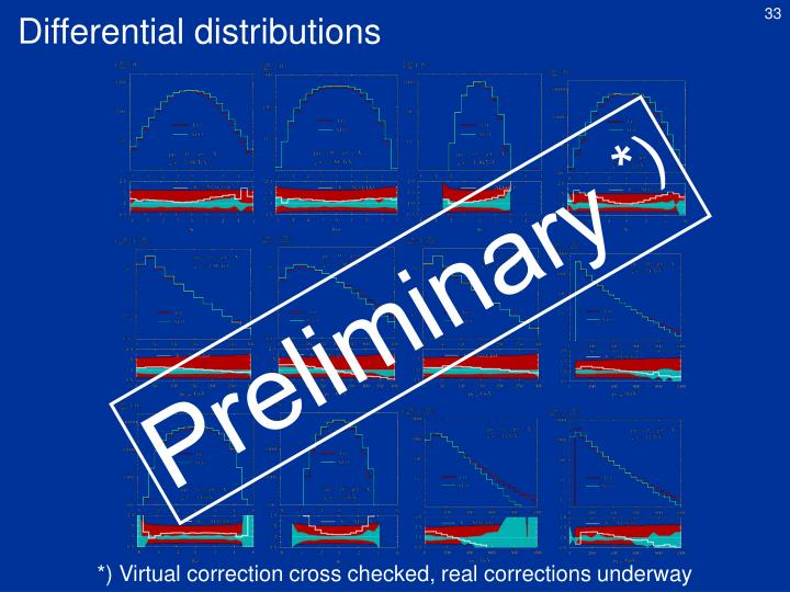 Differential distributions