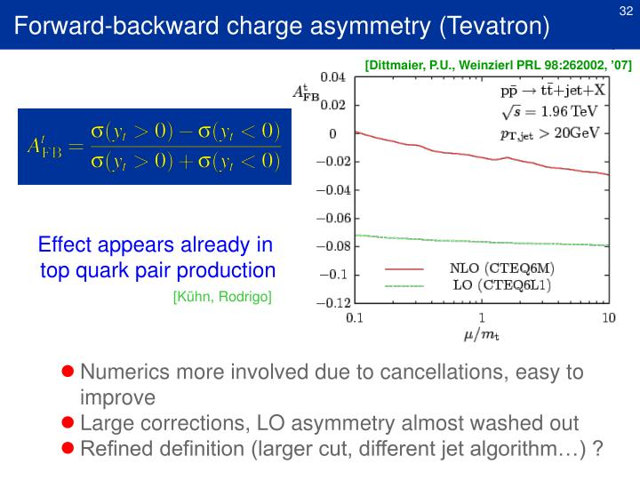 Forward-backward charge asymmetry (Tevatron)