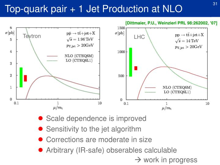 Top-quark pair + 1 Jet Production at NLO