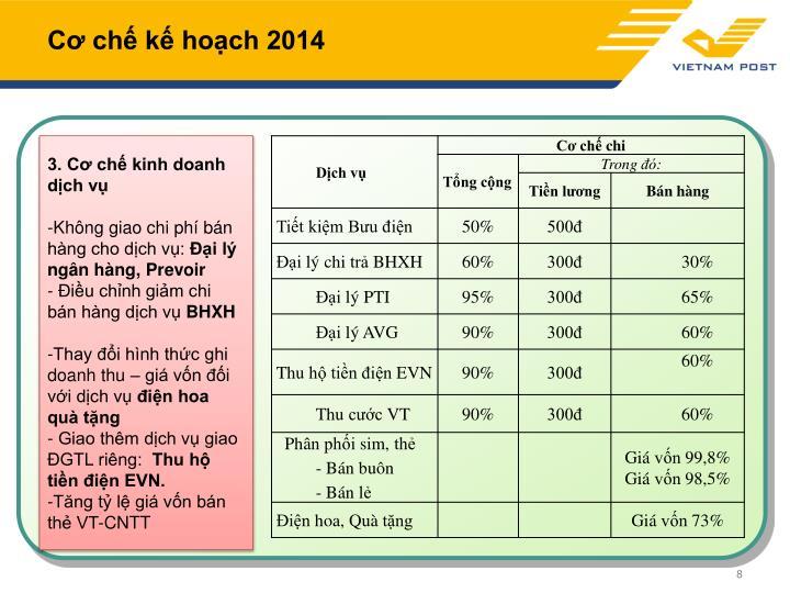 Cơ chế kế hoạch 2014
