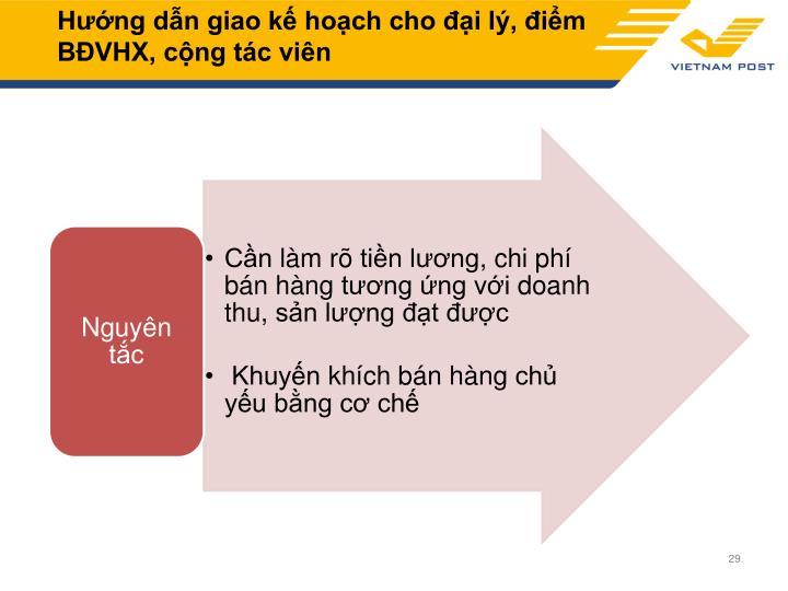 Hướng dẫn giao kế hoạch cho đại lý, điểm BĐVHX, cộng tác viên