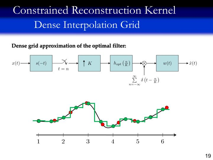 Constrained Reconstruction Kernel