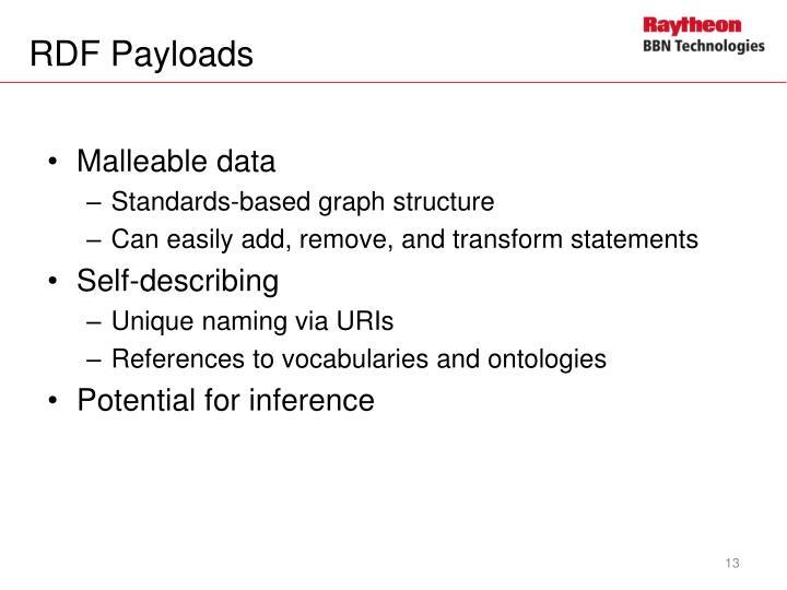 RDF Payloads