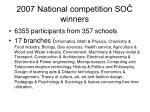 2007 national competition so winners