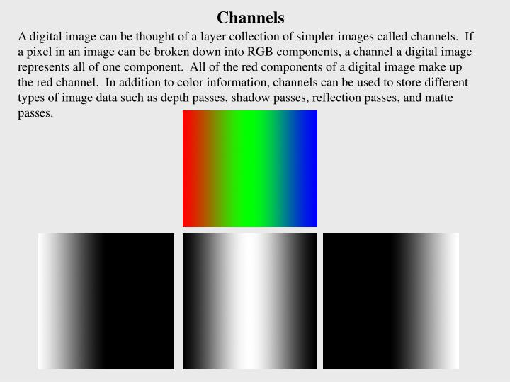 A digital image can be thought of a layer collection of simpler images called channels.  If a pixel in an image can be broken down into RGB components, a channel a digital image represents all of one component.  All of the red components of a digital image make up the red channel.  In addition to color information, channels can be used to store different types of image data such as depth passes, shadow passes, reflection passes, and matte passes.